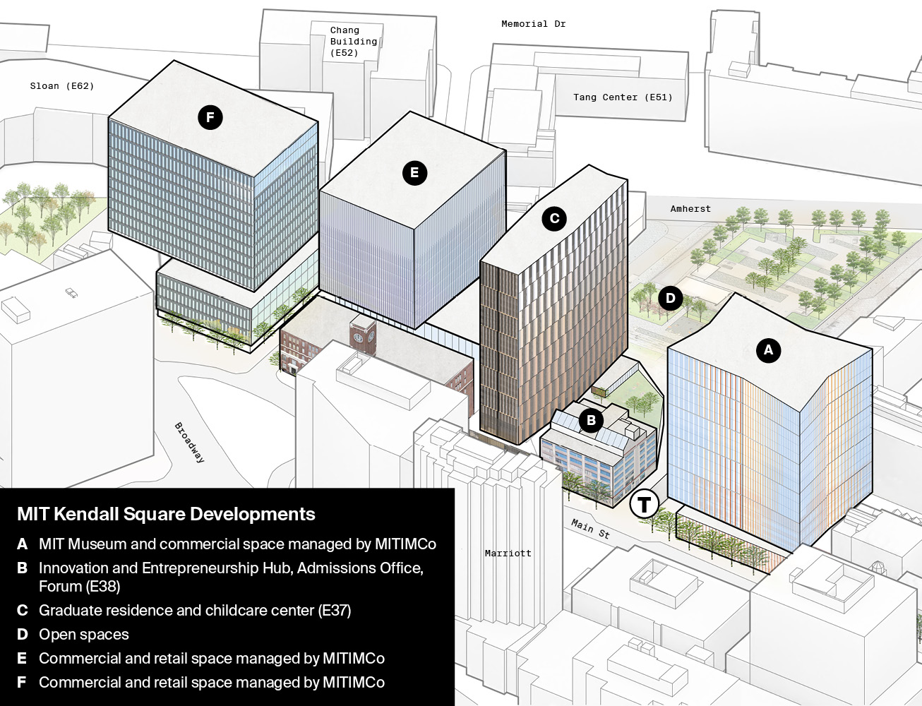 Map of new buildings in Kendall Square