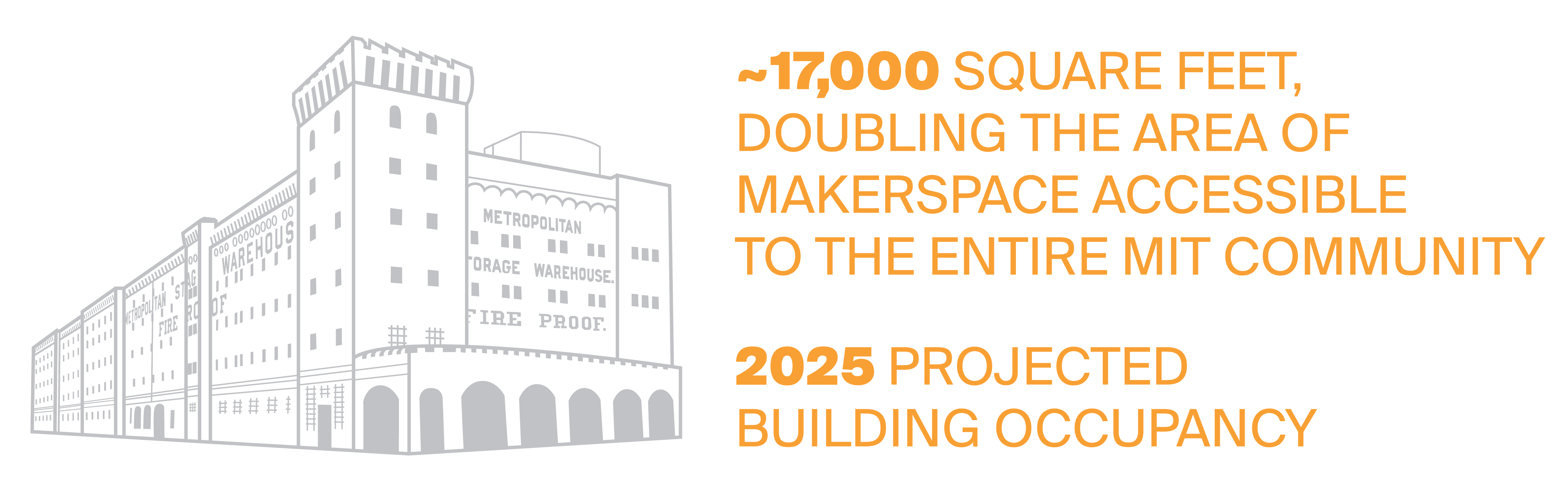 ~17,000 square feet, doubling the area of makerspace accessible to the entire MIT community; 2022 projectedbuilding occupancy
